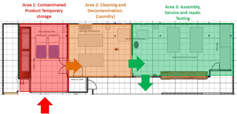Cleaning and decontamination centre